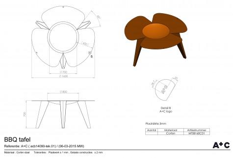A + Concepts infosheet